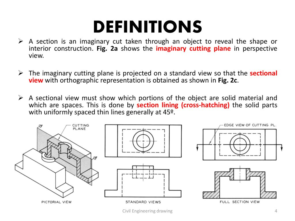 METHOD OF SECTIONS & INTRODUCTION TO MACHINE DRAWING - ppt