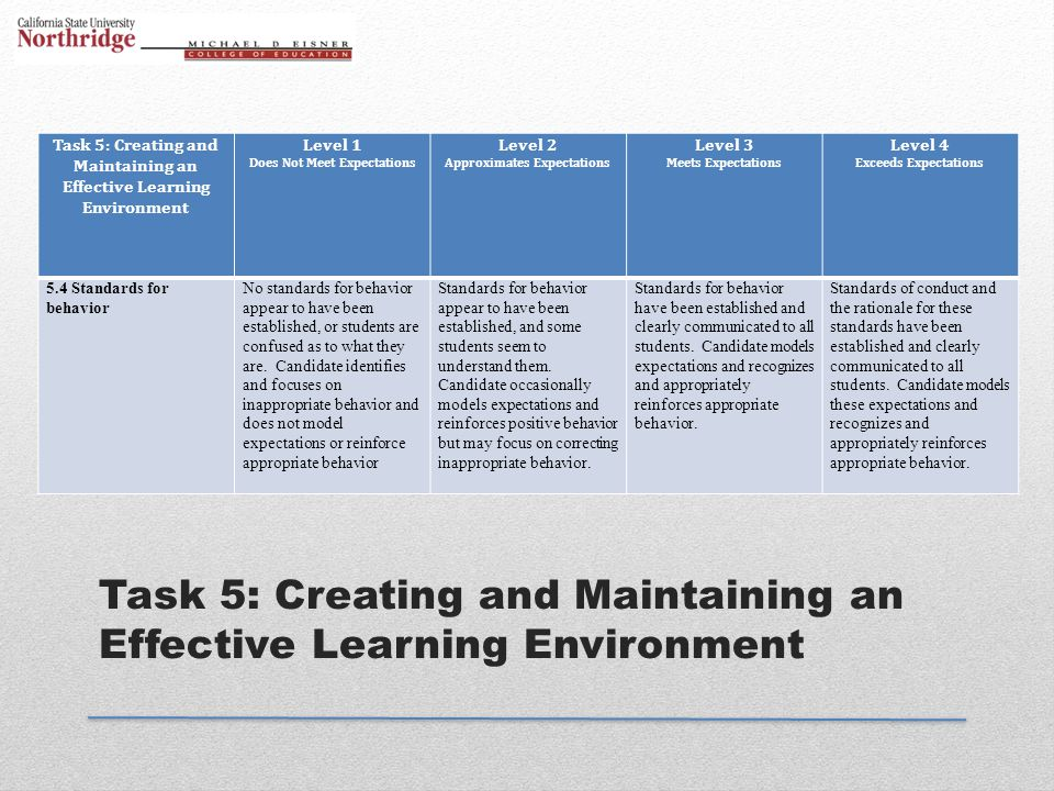 Task 5: Creating and Maintaining an Effective Learning Environment