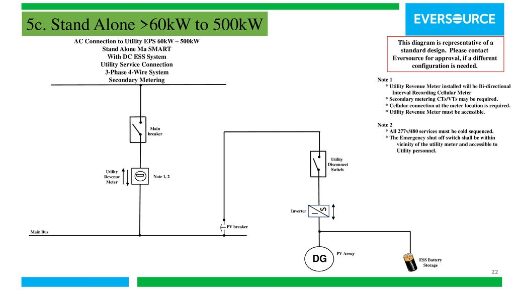 SMART Program Specific Metering Wiring Diagrams May ppt download on three phase transformer wiring diagram, three phase panel wiring diagram, three phase pump wiring diagram, single phase wiring diagram, three phase ammeter wiring diagram, three phase compressor wiring diagram, phase converter wiring diagram, three phase monitor wiring diagram, three phase motor wiring diagram,
