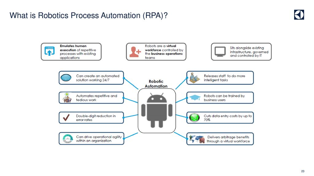 Launching and running a successful RPA program CEE Business