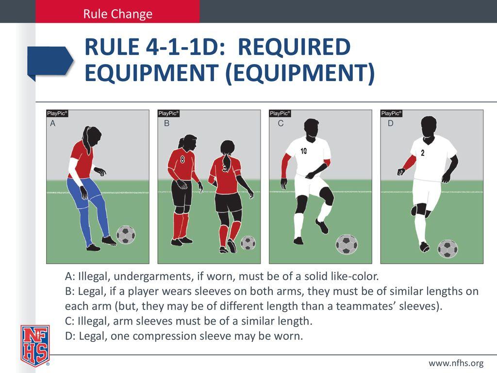 NFHS NFHS Soccer Rules Changes SOCCER RULES CHANGES  - ppt