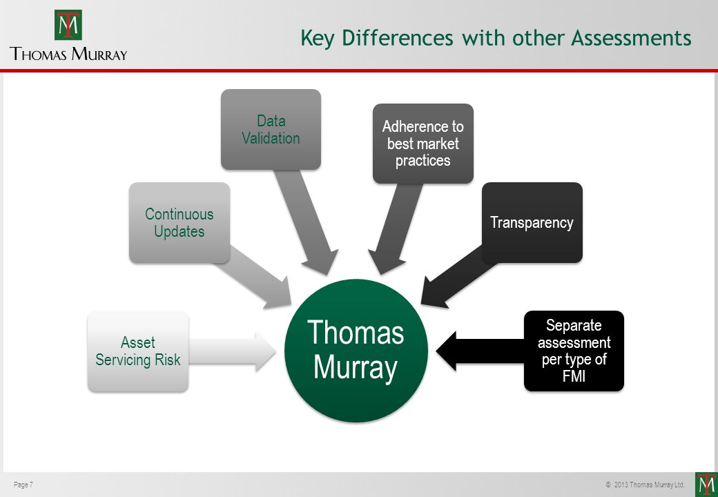 Thomas Murray Key Differences with other Assessments Data Validation