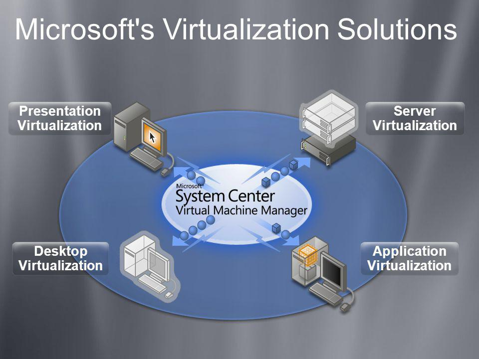 Microsoft s Virtualization Solutions