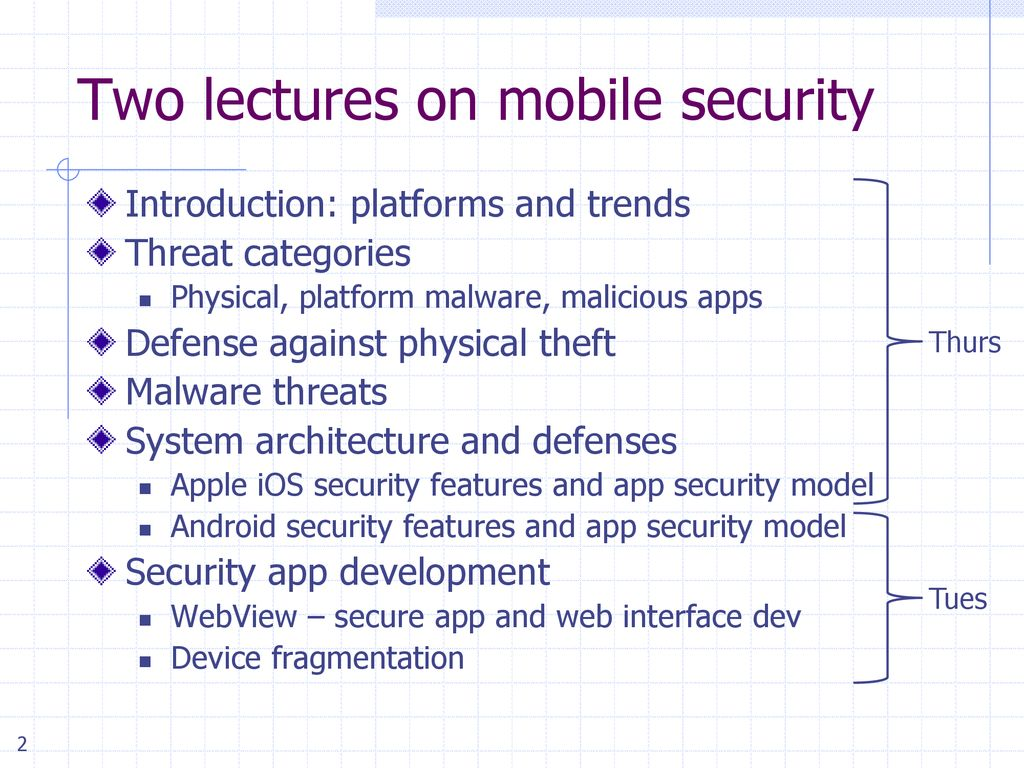 Mobile Device and Platform Security - ppt download