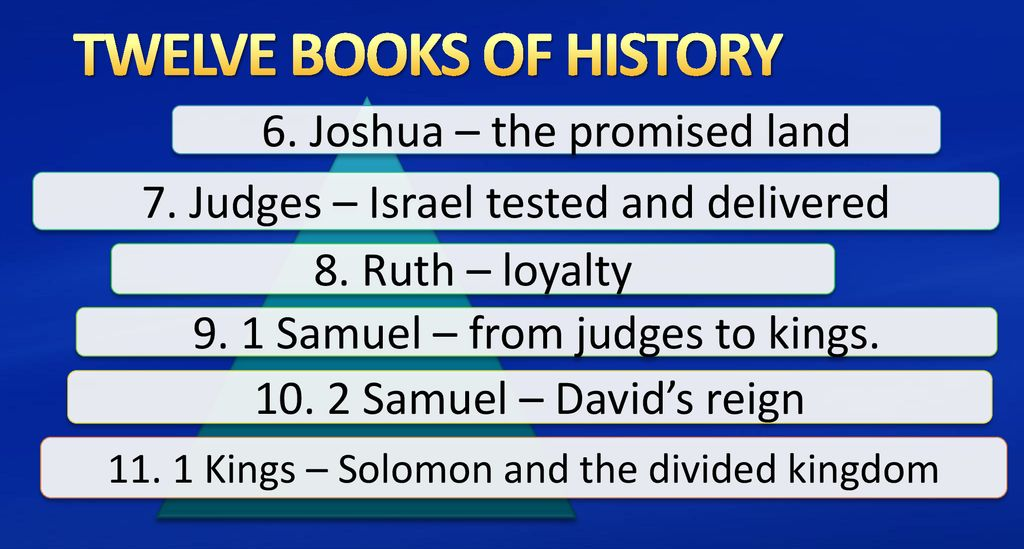 KNOW THE BOOKS OF THE BIBLE AND THEMES - ppt download