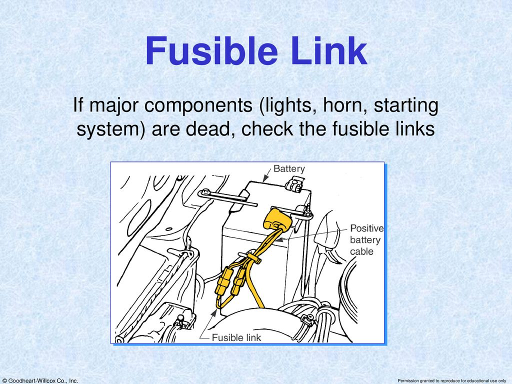 Modern Automotive Technology PowerPoint for by Russell Krick - ppt