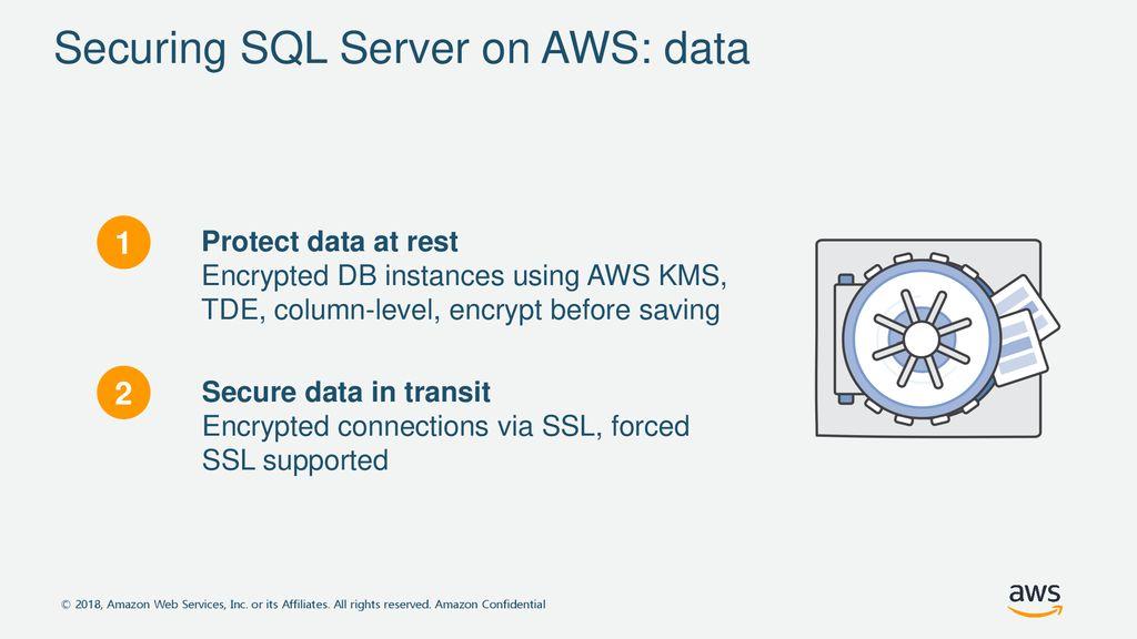 Running SQL Server on AWS - ppt download