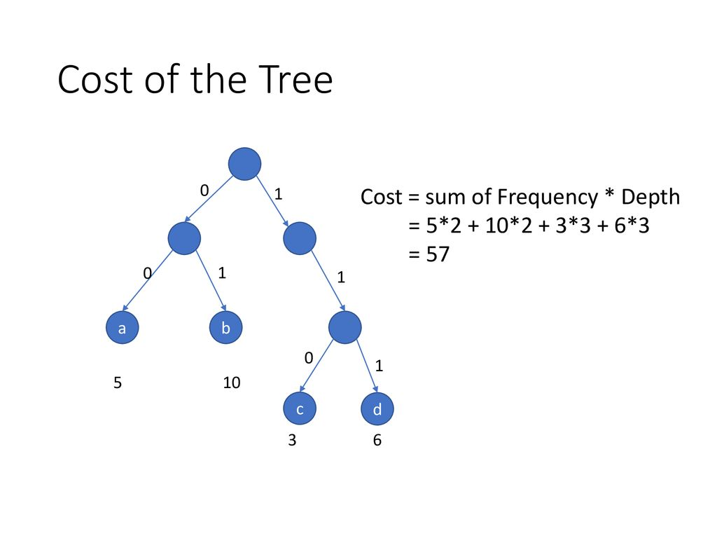 Lecture 9 Greedy Algorithms - ppt download