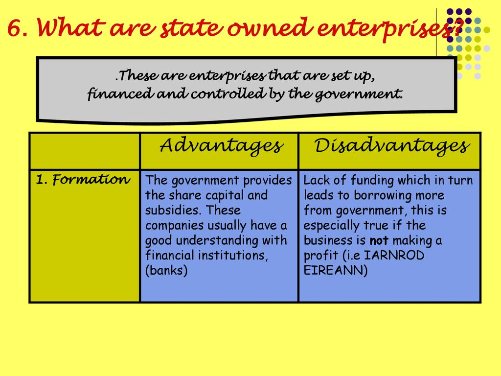 TYPES OF BUSINESS ORGANISATION BY P  MURALIDHAR - ppt download