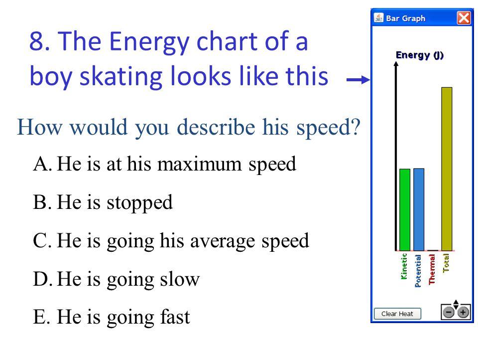 Skate Park Practice Problems Ppt Download