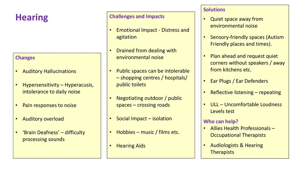 Sensory Changes and Dementia - ppt download
