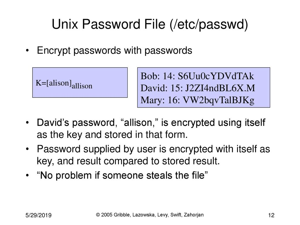 CSE 451: Operating Systems Spring Module 19 Security: Authentication