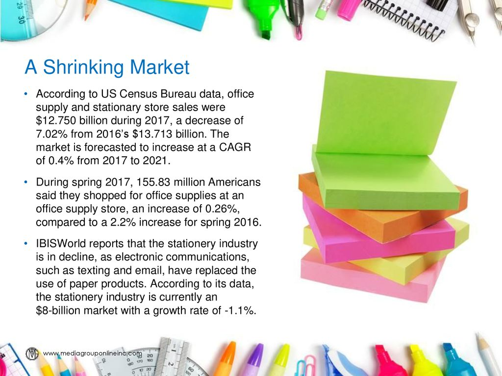 Office Supplies, Stationery and Card Stores 2018 Profiler