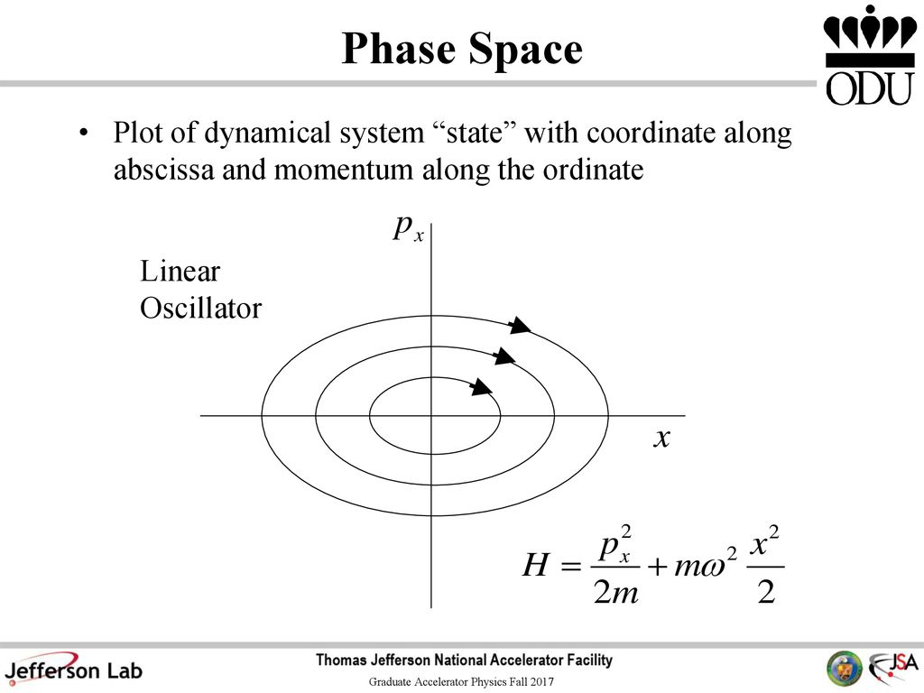 Accelerator Physics Statistical Effects - ppt download