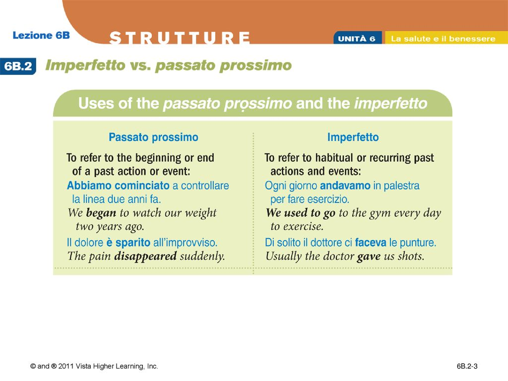 Punto Di Partenza Although The Passato Prossimo And The Imperfetto Are Both Past Tenses They Have Distinct Uses And Are Not Inter Changeable The Choice Ppt Download
