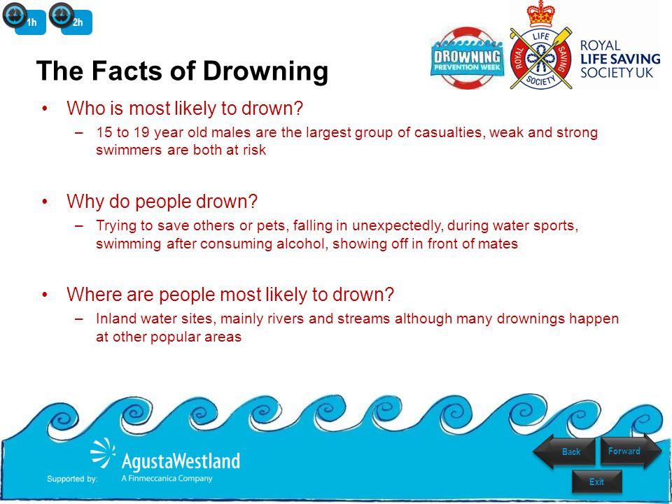 RLSS Water Safety Workshop - ppt download