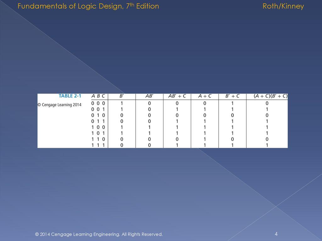 Fundamentals Of Logic Design 7th Edition Roth Kinney Ppt Download,Jeans Back Pocket Design Paint