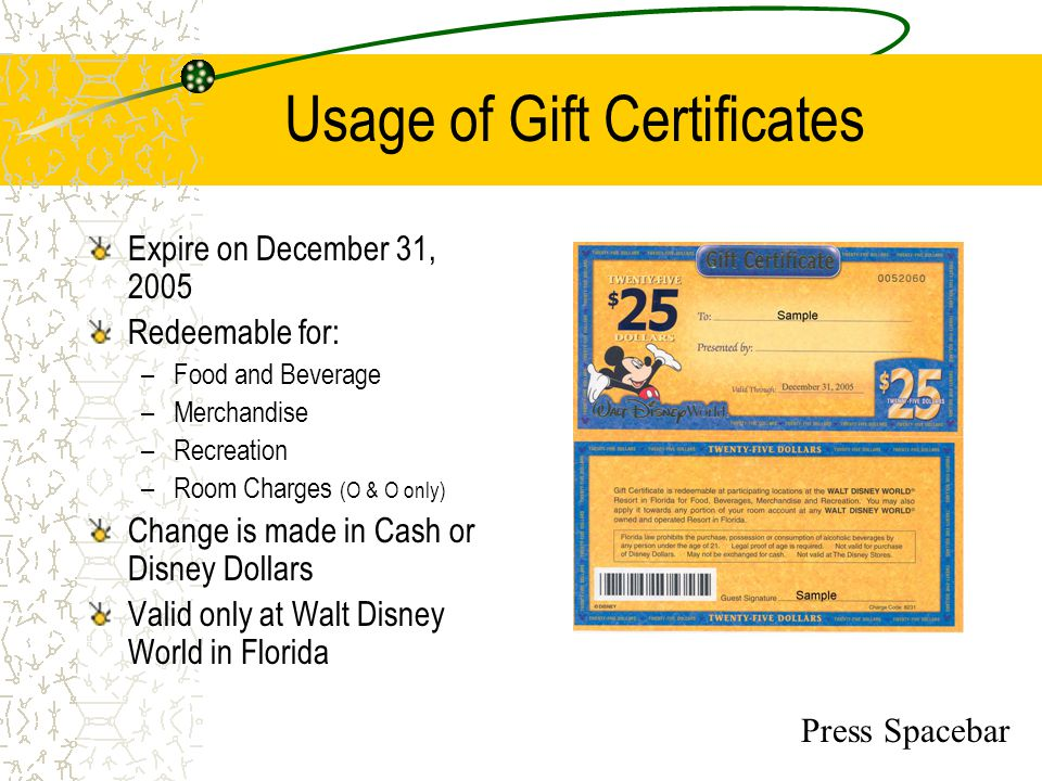 Usage of Gift Certificates