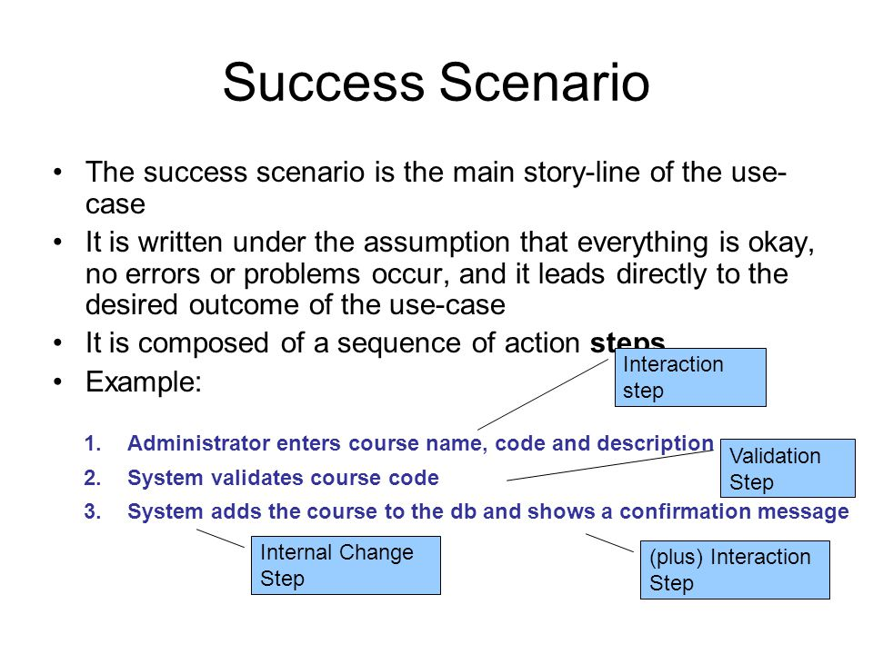 Success Scenario The success scenario is the main story-line of the use-case.