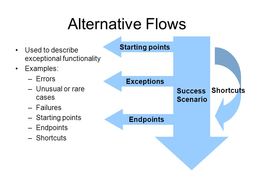 Alternative Flows Starting points