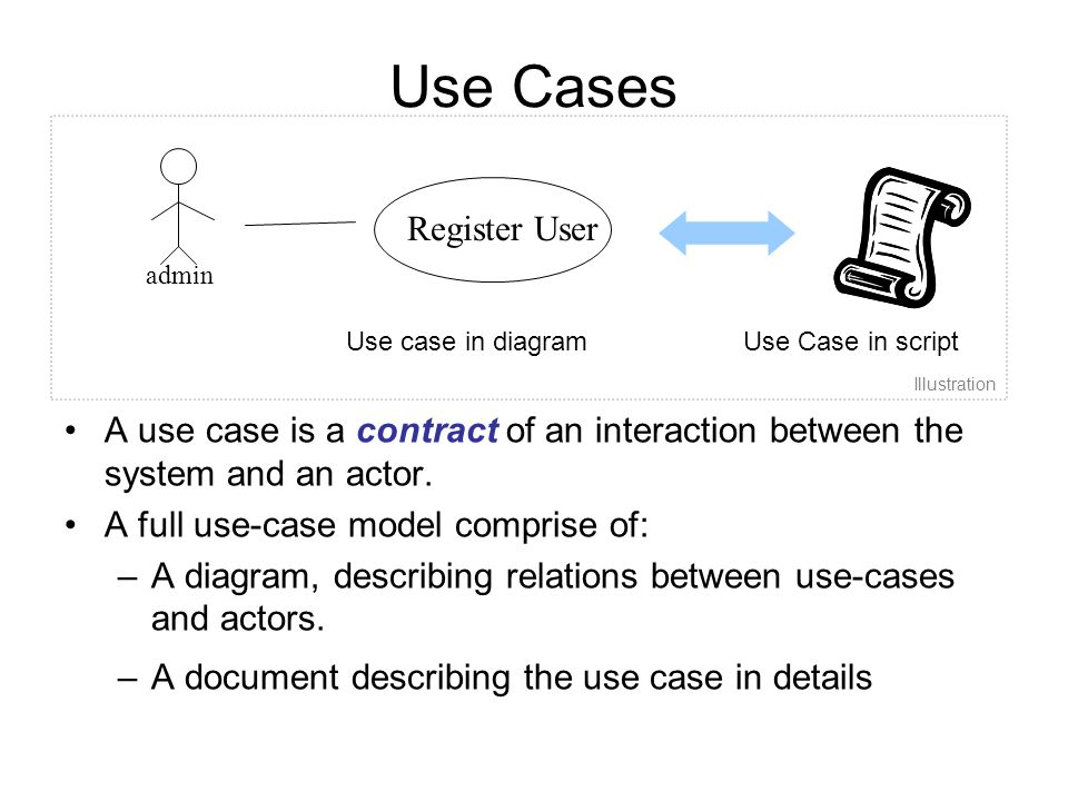 Use Cases Register User