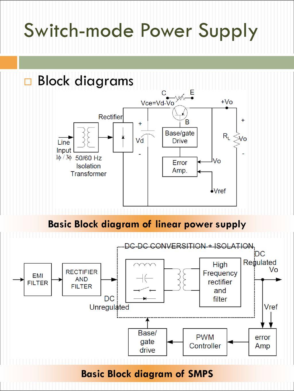POWER ELECTRONICS DC-DC CONVERTERS (CHOPPERS) PART 2 - ppt