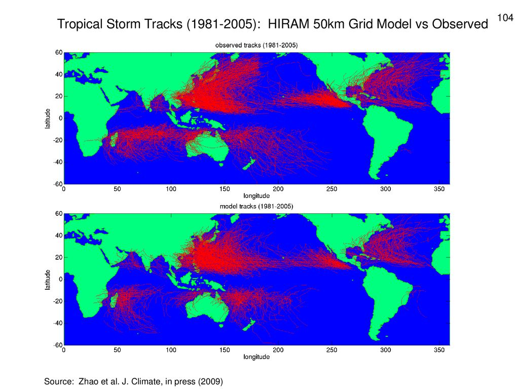 Tropical Storm Tracks ( ): HIRAM 50km Grid Model vs Observed