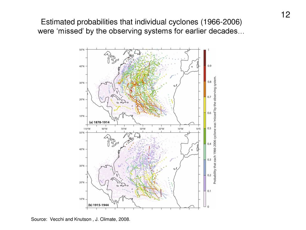 Estimated probabilities that individual cyclones ( ) were 'missed' by the observing systems for earlier decades…