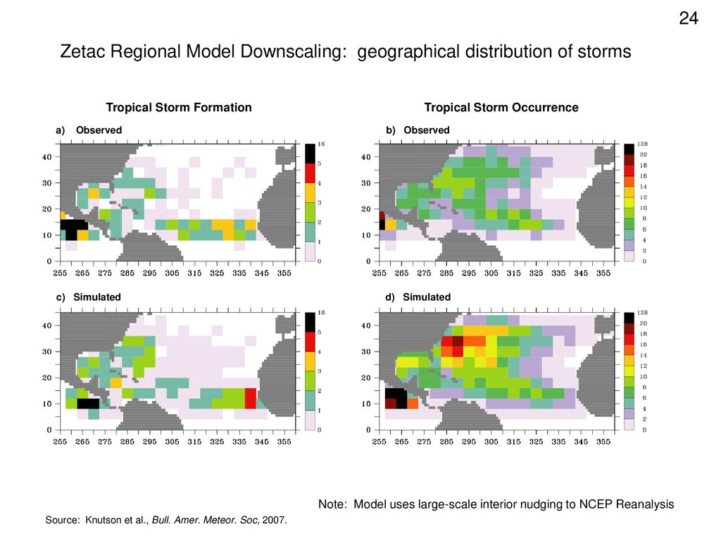 Zetac Regional Model Downscaling: geographical distribution of storms