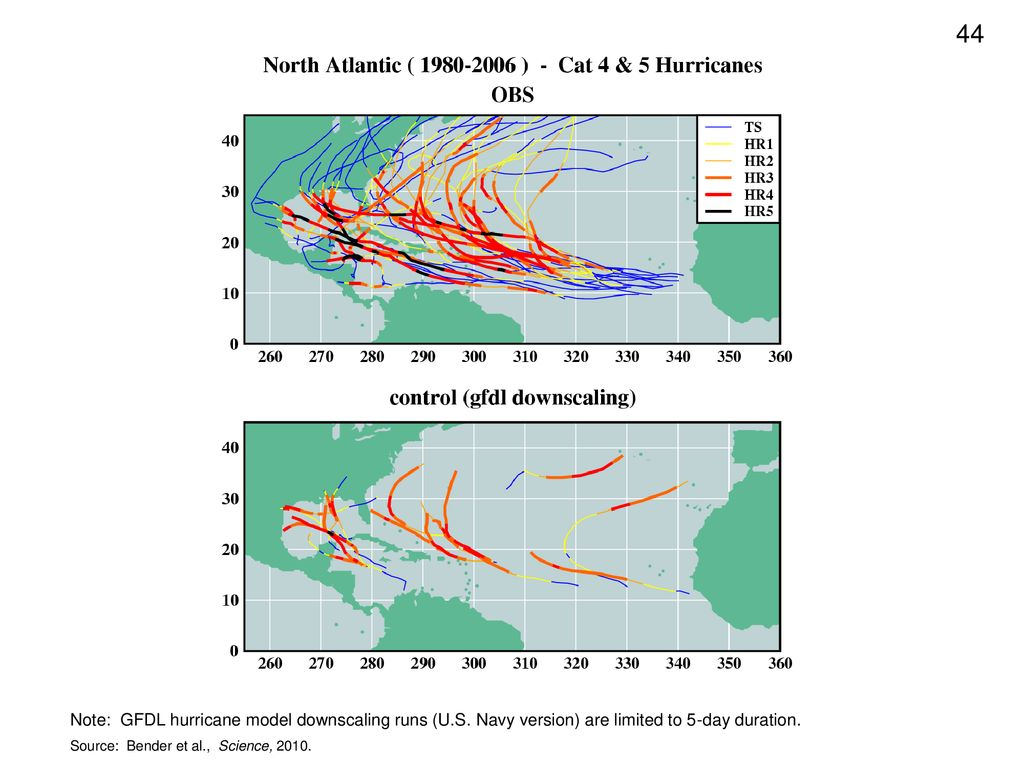 44 Note: GFDL hurricane model downscaling runs (U.S.
