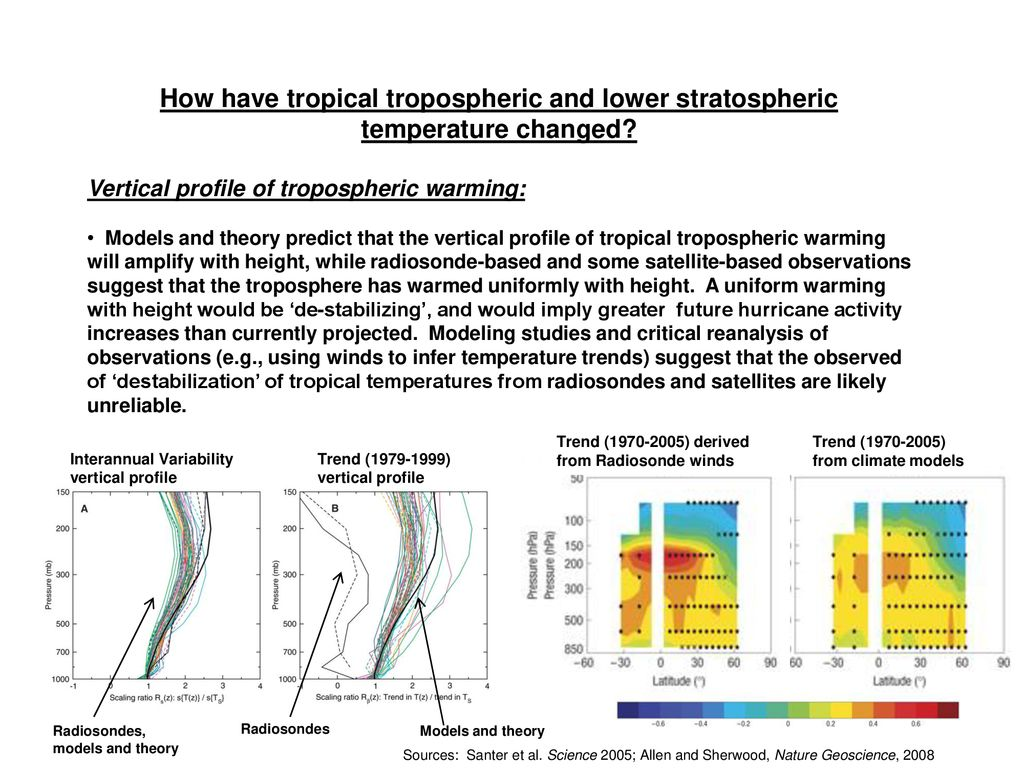 How have tropical tropospheric and lower stratospheric temperature changed