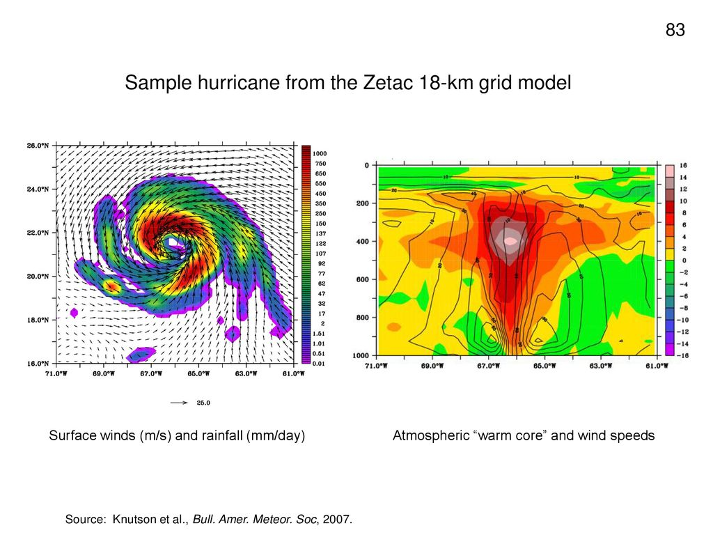 Sample hurricane from the Zetac 18-km grid model