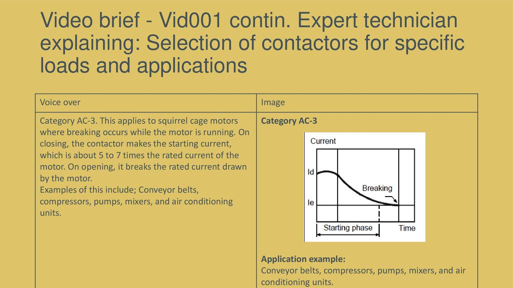 Electrical components and systems - ppt download