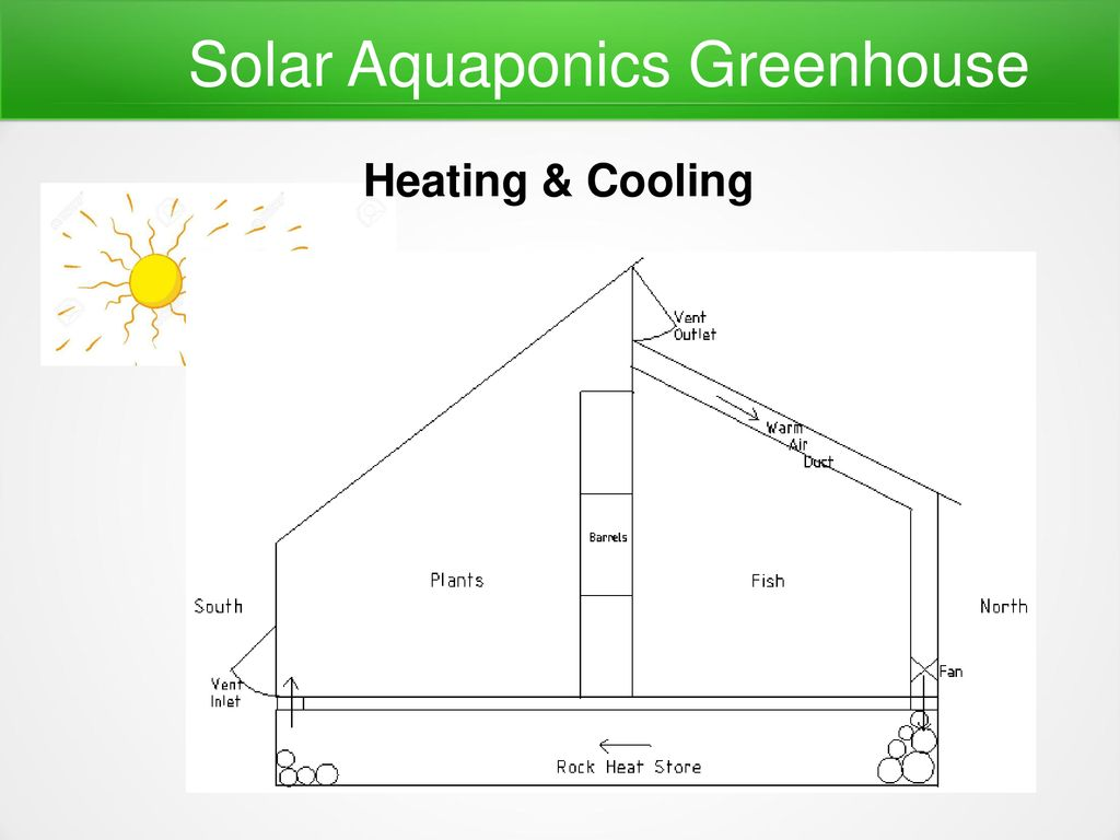 Aquaponics Greenhouse for the Yorklands Green Hub - ppt download