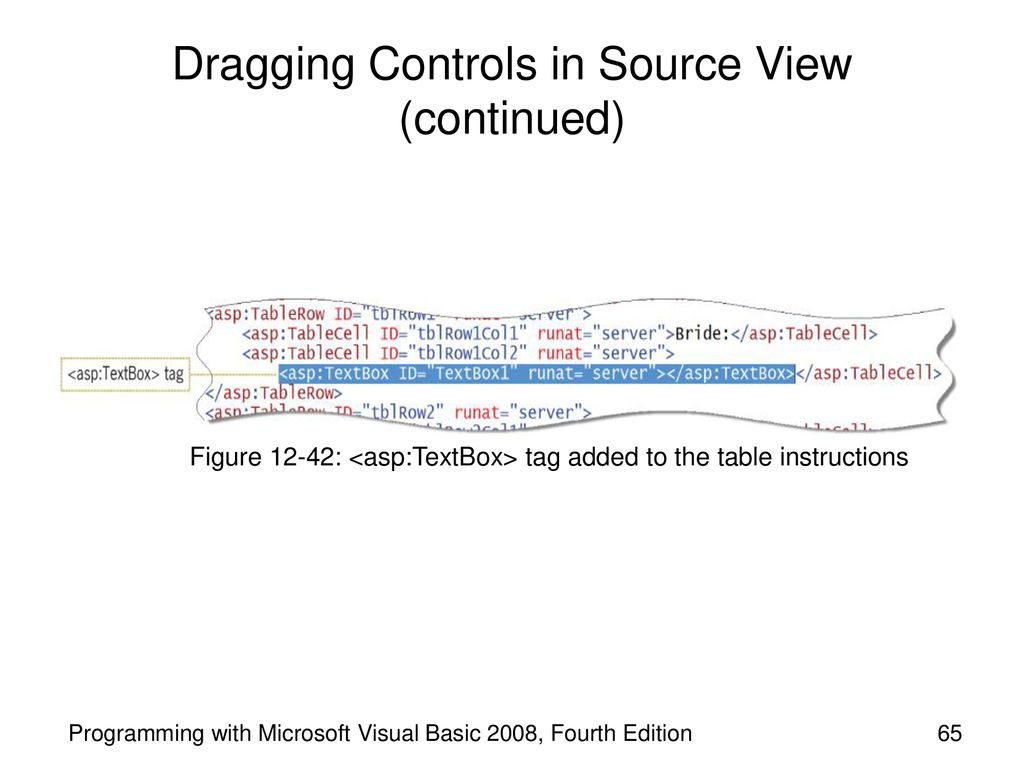 Programming with Microsoft Visual Basic 2008 Fourth Edition - ppt