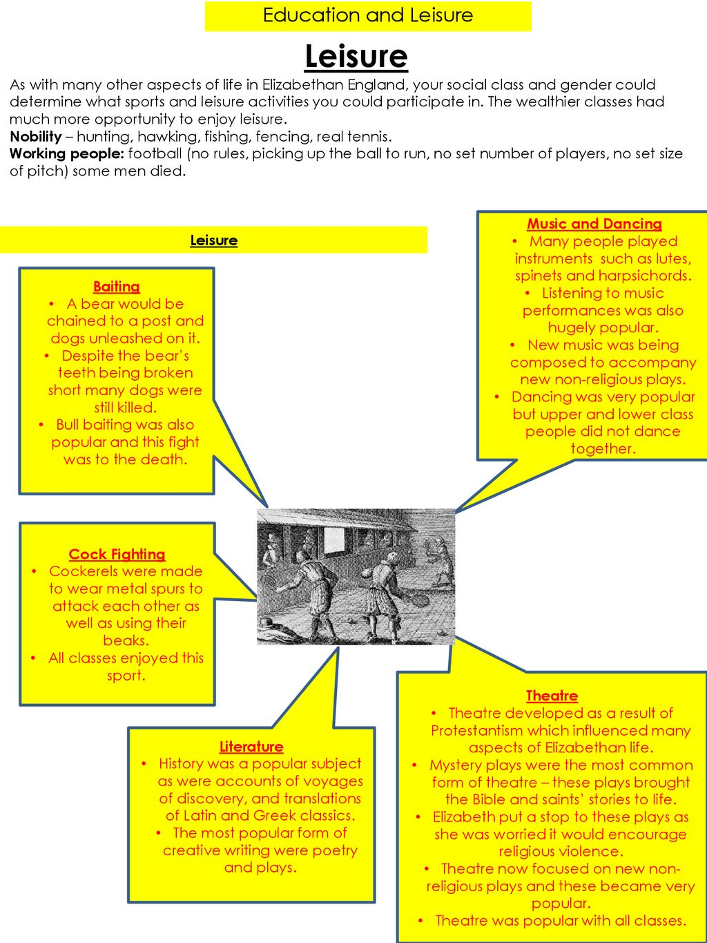 Early Elizabethan England Knowledge Booklet - ppt download