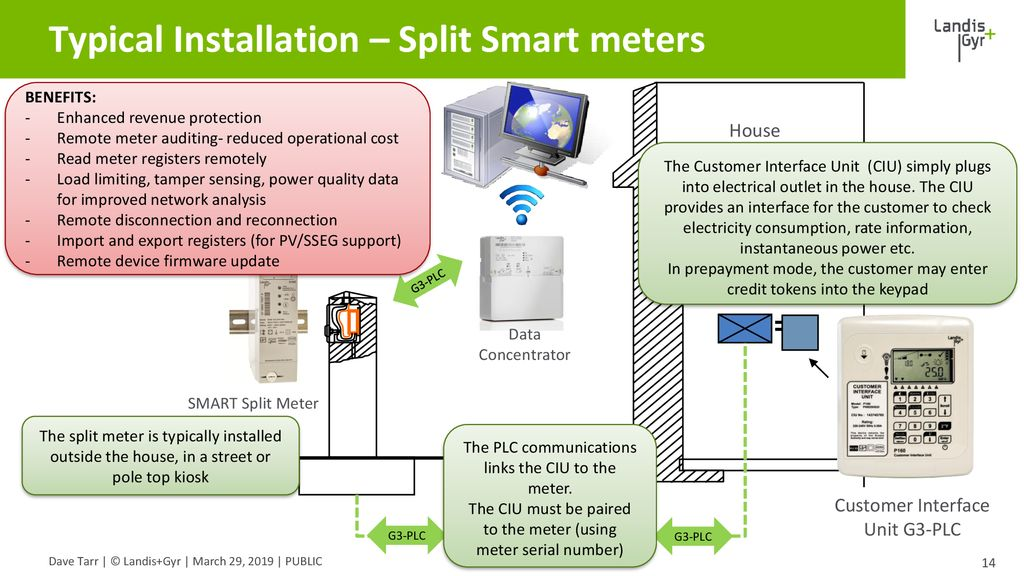 Smart Prepayment Solutions for PV/SSEG - ppt download
