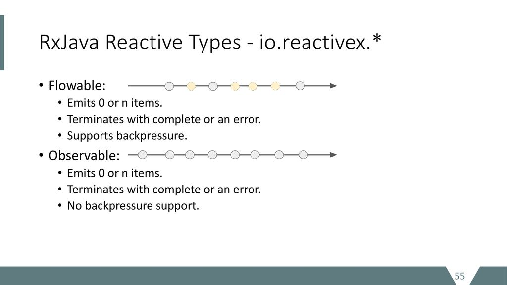 Advanced Topics in Functional and Reactive Programming