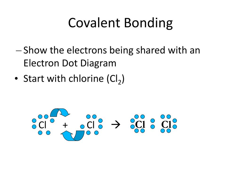 covalent bonding show the electrons being shared with an electron dot  diagram  start with chlorine