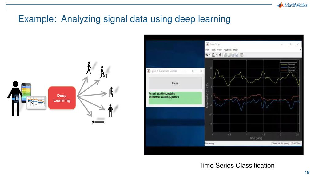 Machine Learning for Space Systems: Are We Ready? - ppt download