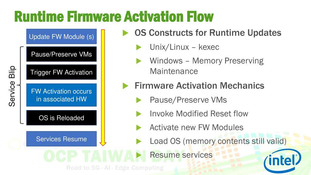 Quanta Bmc Firmware Update