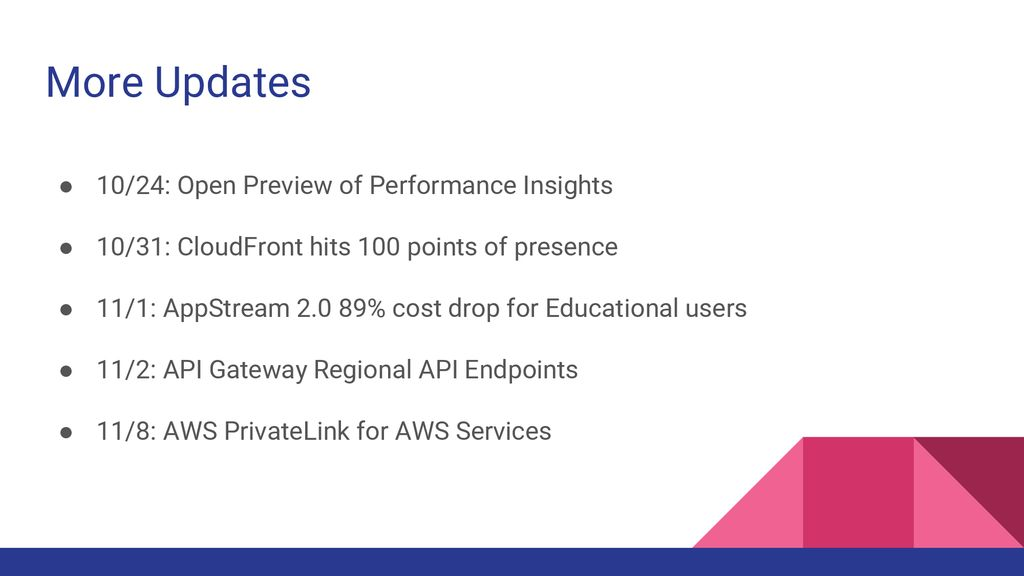 AWS Users' Group November - ppt download