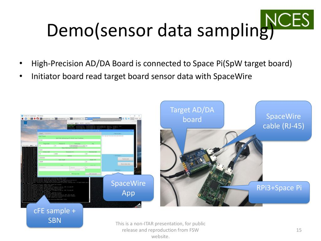 A case study of implementations of SBN with SpaceWire - ppt