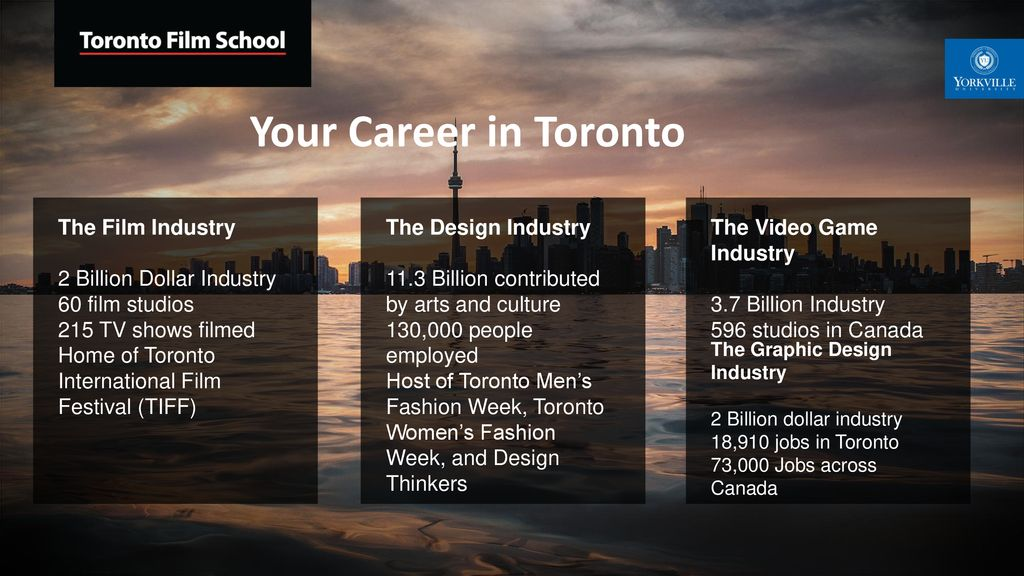 Your Career In Toronto The Film Industry 2 Billion Dollar Industry Ppt Download