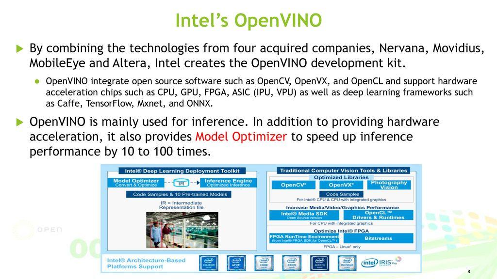Openvino Pretrained Models