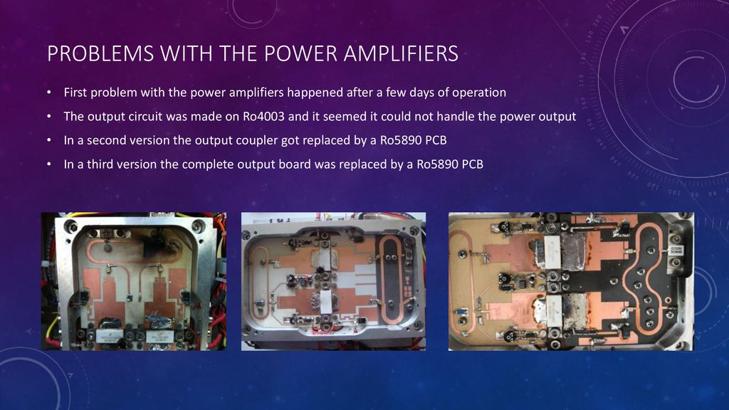 Rebuilding the ON0EME power amplifier - ppt download