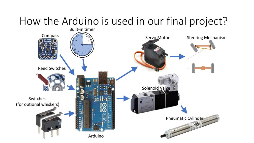 Introduction to Arduinos - ppt download