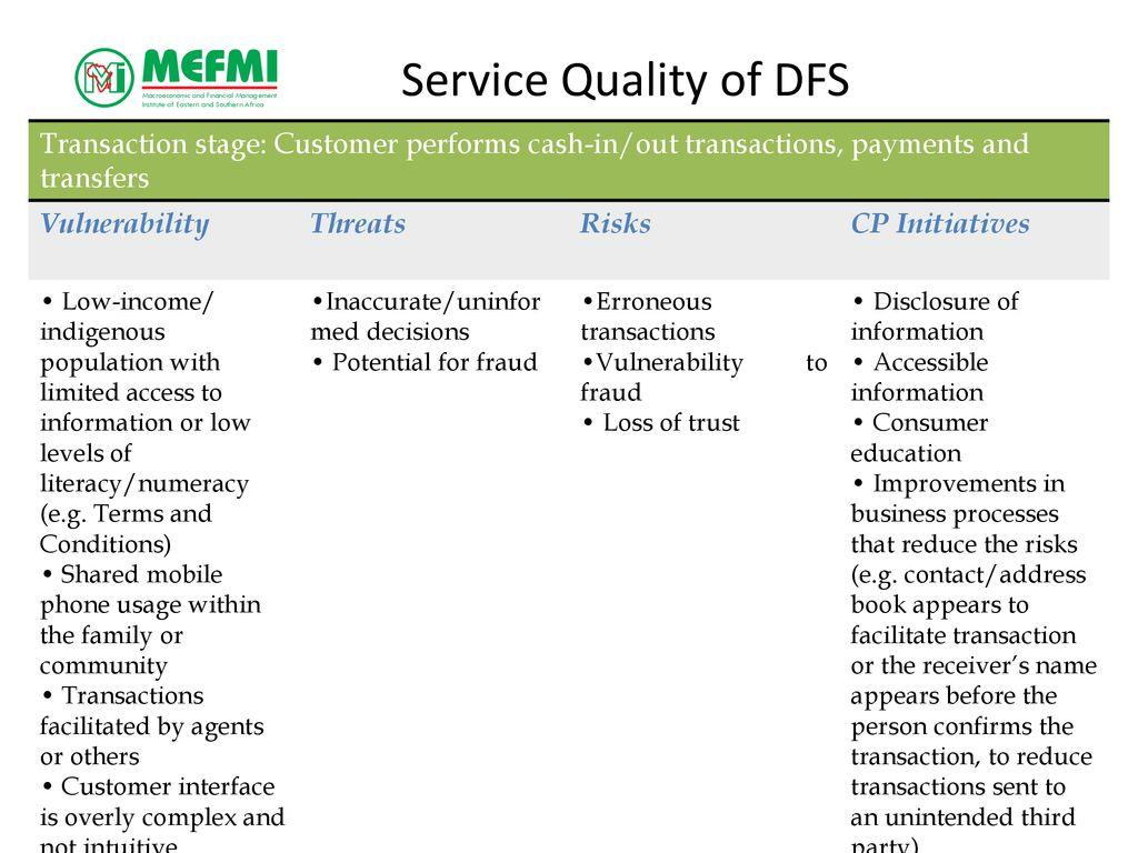 Digital Finance Building Trust In Digital Financial