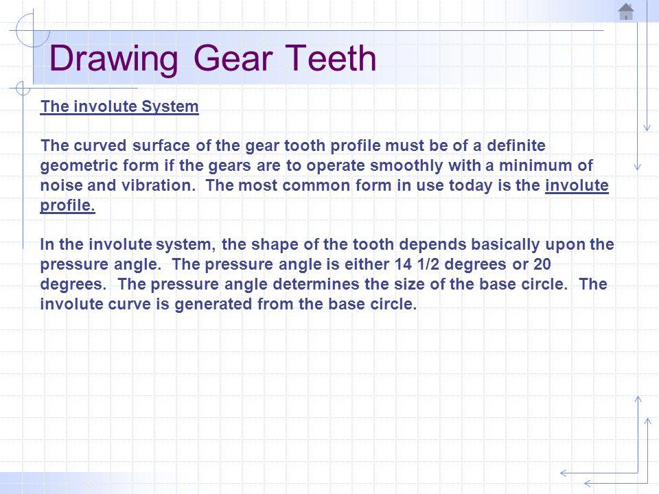 Drawing Gear Teeth Spur Gears - ppt video online download