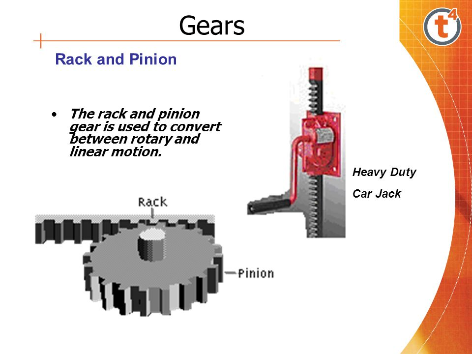 Gears Rack and Pinion. The rack and pinion gear is used to convert between rotary and linear motion.